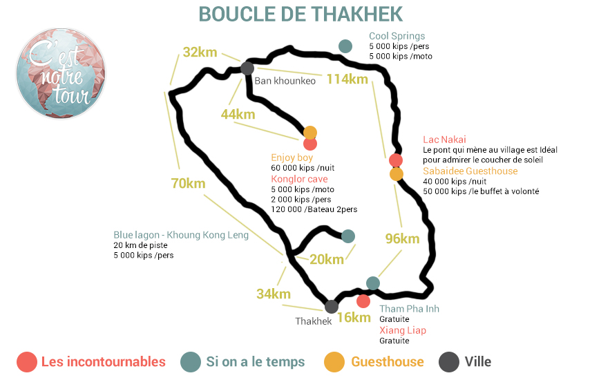 carte boucle de Thakhek à moto au laos